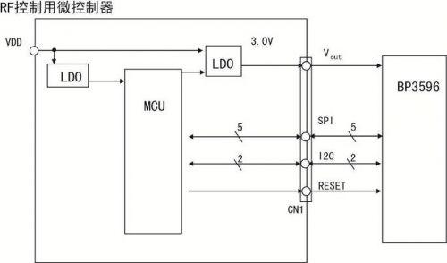 rf控制用微控制器接线图