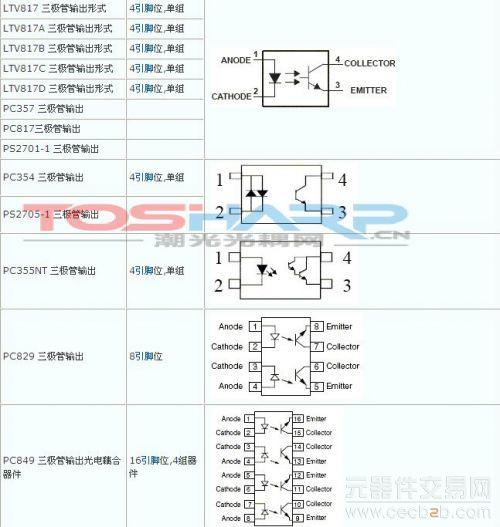 热卖光耦型号内部结构图