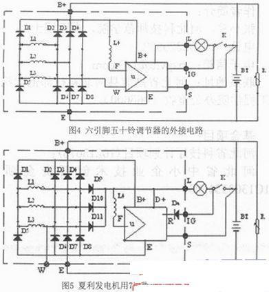 对于多功能汽车发电机电压调节器静态测试仪的工作