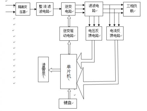 三相正弦变频电源的硬件设计(4)