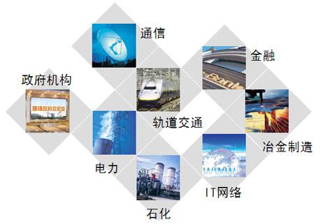 动力产品的工业级应用
