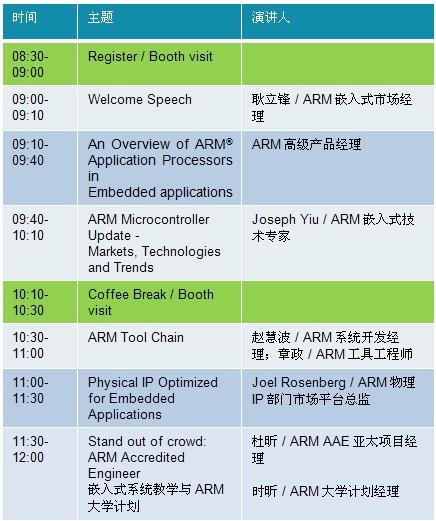 2013 ARM 嵌入式开发应用研讨会0