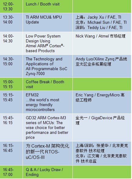 2013 ARM 嵌入式开发应用研讨会1