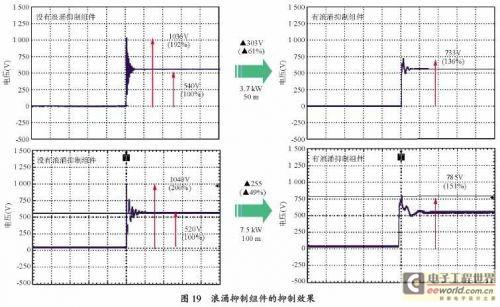 变频器的微浪涌电压抑制技术(2)