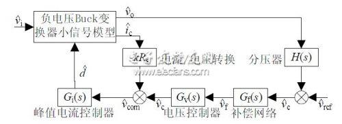 新型非隔离负电压dc/dc开关电源的设计
