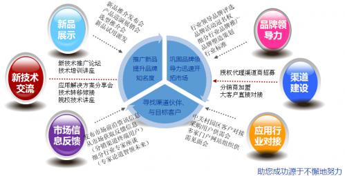 中发电子新技术交流中心简介4