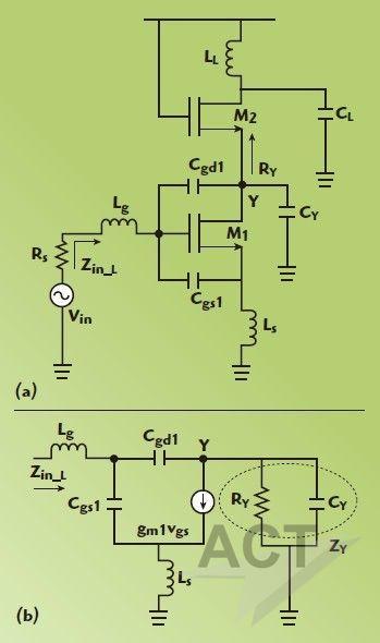 cmos反相器版图和电路原理图