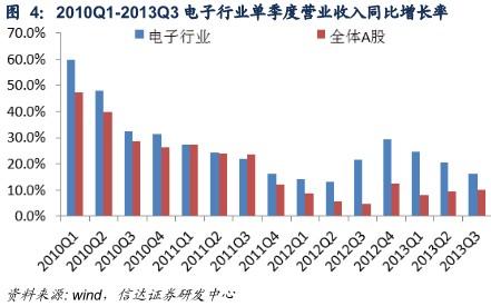 中国gdp增长率_企业法人营业执照_营业收入同比增长率