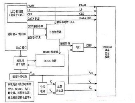 电源管理电路设计方案