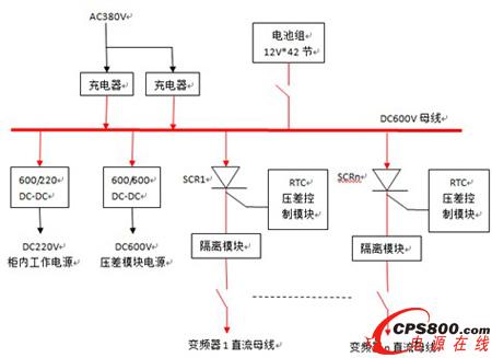 eps800变频器接线图