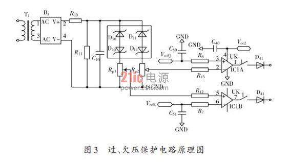 电压值比较器的功能其实是由双运放完成的.图中IC1A,IC1B为过压.欠压采样比较器.D41,D42两个开关二极管,在电源保护电路中起输出整流.限幅作用. 如果开关二极管处于低电压状态时(一般小于0 V)或为负电压时,对接口电路中的逻辑电路产生影响,从而导致系统不能正常工作. D10,D11在系统有效地防止输出负电平损坏其后续的接口电路.