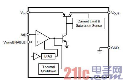 安森美半导体用于汽车空调系统的高能效方案