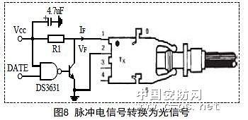 光电编码器信号传输的光纤实现7