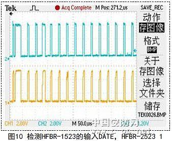 光电编码器信号传输的光纤实现9