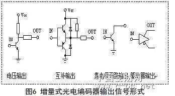 光电编码器信号传输的光纤实现5