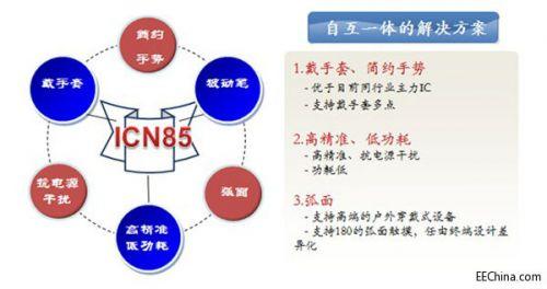集创推出ICN85系列触控芯片 2