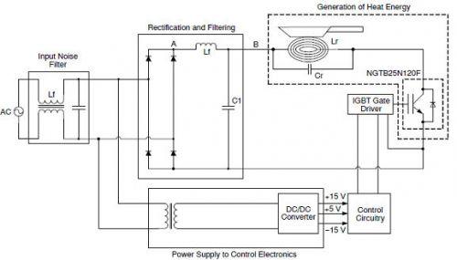 降低电磁炉应用中的igbt功率损耗