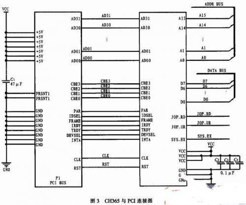 基于PCI总线的STM32运动控制卡的设计2