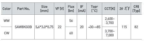 首尔半导体Acrich MJT LED创新解决方案2