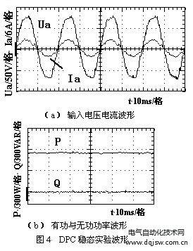降压电路的波形图
