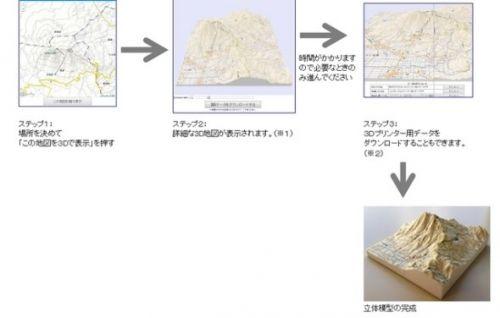 打印日本!日本国土地理院公开三维日本地图1