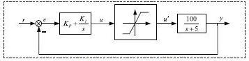 基于低采样率控制系统的振动抑制设计方案2