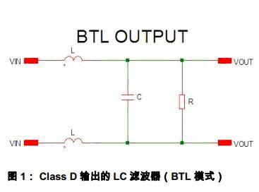 Class D 功放高次谐波过流保护分析和解决方法 0