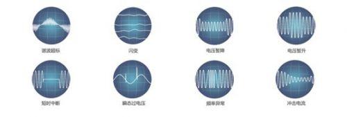 E8000电能质量在线监测装置在光伏发电领域的应用2