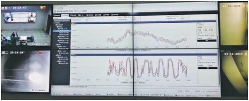 E8000电能质量在线监测装置在光伏发电领域的应用3