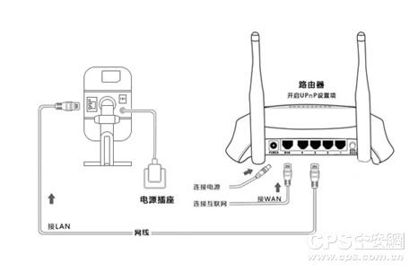 威视安5线接线图