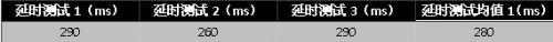 海康威视民用型产品萤石C2评测36