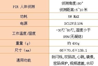 海康威视民用型产品萤石C2评测9