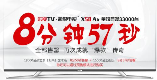 3.3万台乐视TV超级电视X50 Air 8分57秒售罄 0