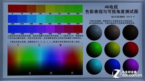 乐视TV X50 Air首测:低价仍为优势49