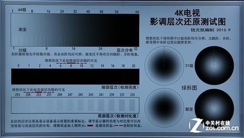 乐视TV X50 Air首测:低价仍为优势48