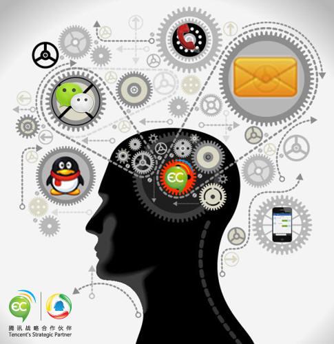 互联网时代 营销变革从思维开始(组图)图片