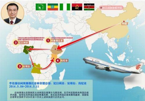 非洲海港分布图