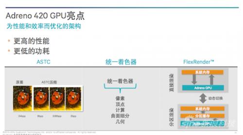 高通骁龙805解析:GPU提升明显 内存带宽翻倍5