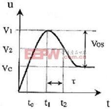 深入浅出常用元器件系列——压敏电阻1