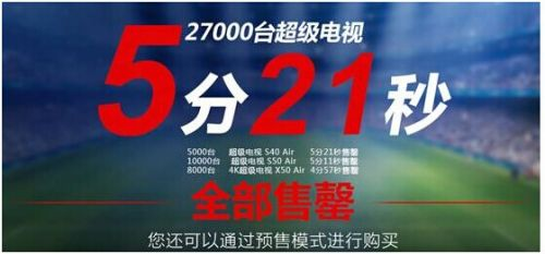 2.7万台乐视TV超级电视5分21秒在乐视商城售罄0