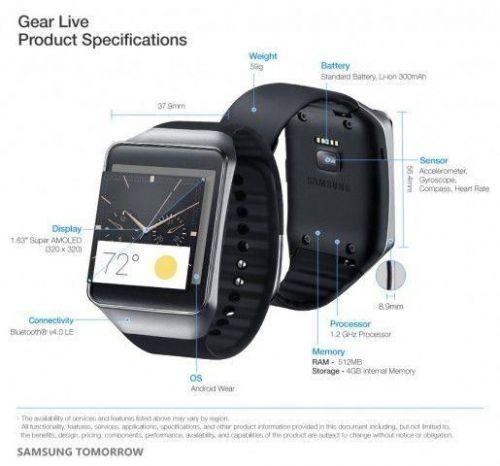 三星android wear智能手表配置曝光 售1200元0 高清图片