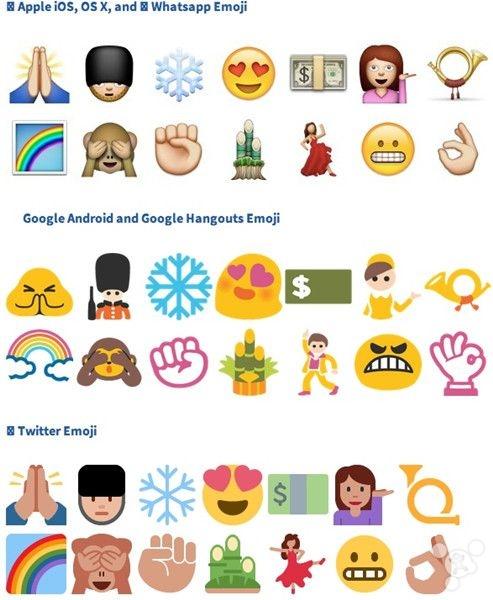 苹果emoji表情动态最佳还可找到v苹果机_苹小黄鸭小同类表情图片