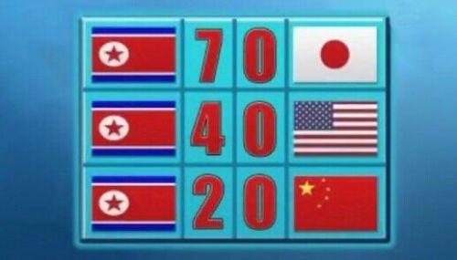 英媒曝朝鲜新闻:朝鲜队挺进巴西世界杯决赛