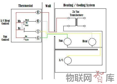 统的温控器接线图