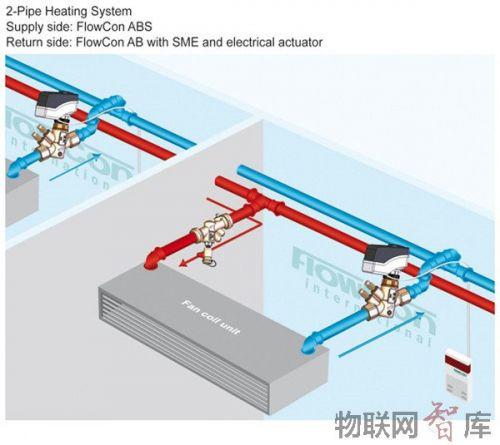 nest温控器接线图 下面是官方的安装接线指南