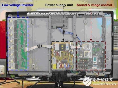 英飞凌面向液晶电视smps的整体解决方案