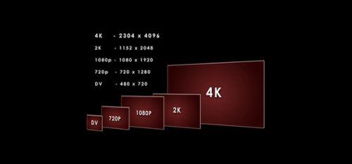 4K分辨率的手机都要来了1