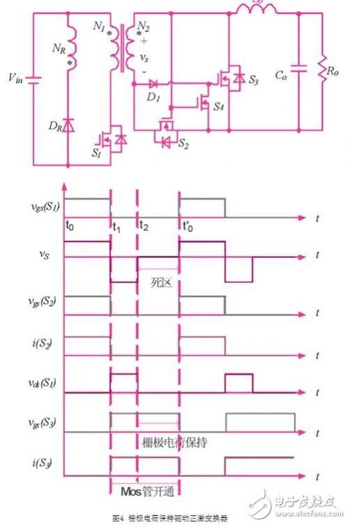 详解同步整流技术在正激变换器中的应用3