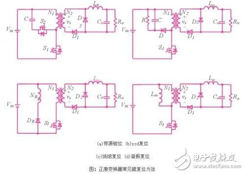 详解同步整流技术在正激变换器中的应用0