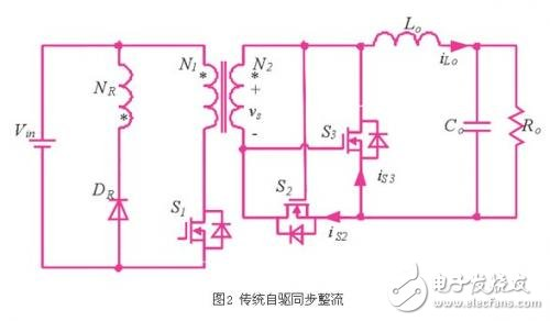 详解同步整流技术在正激变换器中的应用1